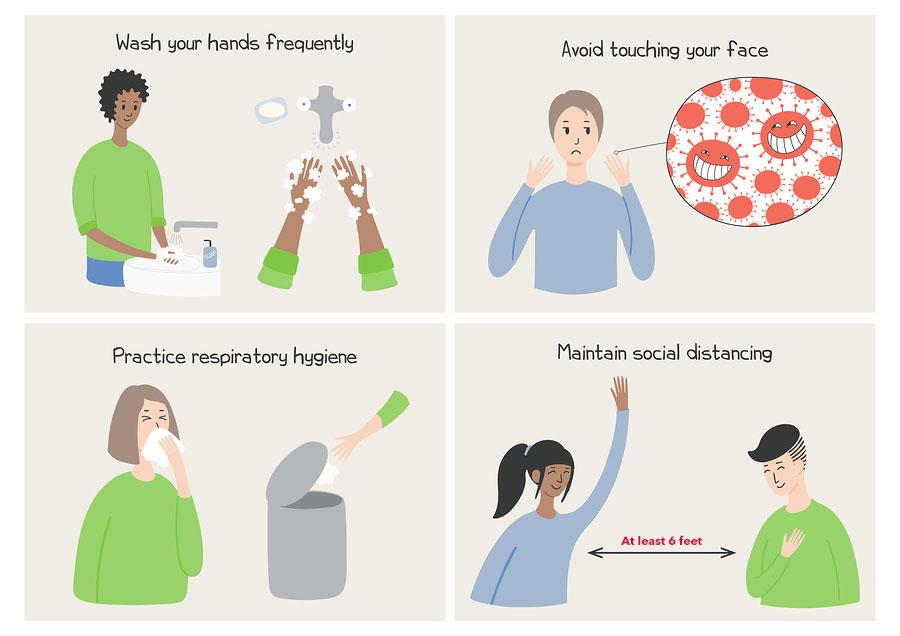 People washing hands, coughing, maintaining social distance, cartoon graphic on coronavirus prevention